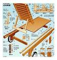 Teds Woodworking® - 16000 Woodworking Plans & Projects With Videos ...