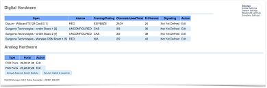 flowchart membuat sim dahdi configs pbx gui documentation