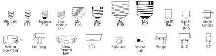 light bulb base sizes base types