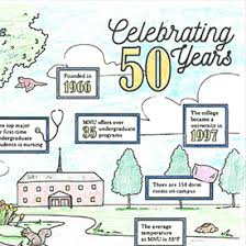 mnu 50th anniversary coloring