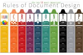 the 50 most important rules of document design color crayon tip
