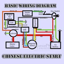 5 pin cdi wiring diagram suzuki wiring diagram