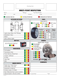 Printable Home Inspection Checklist Form by Free Form Mighty Auto Parts