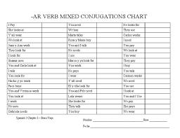 ar verb worksheet worksheets