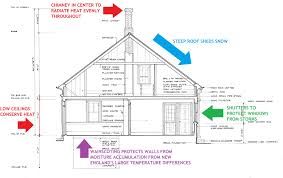 very cold climate house plans house interior