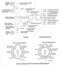 2011 dodge ram 2500 trailer wiring diagram yondo tech on diagrams