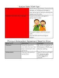 special case pronouns and subject verb agreement 7th grade ela