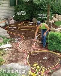 How To Build A Putting Green In My Backyard Build A Backyard Waterfall And Stream Family Handyman