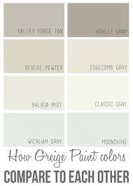 gray color paint u2013 alternatux com