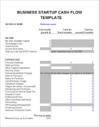 financial plan template for startup business business plan