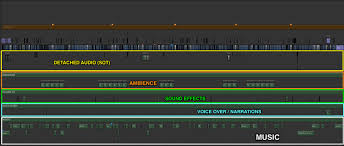 managing audio layers in final cut pro x