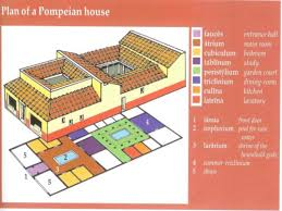 House Layout by Roman House Layout House Style Pinterest House Layouts
