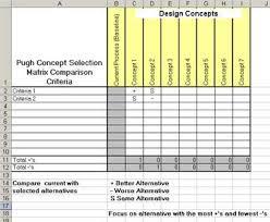 Decision Matrix Excel Template Pugh Concept Selection Matrix In Excel