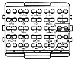 corvette c3 fuse box diagram corvette wiring diagrams for diy