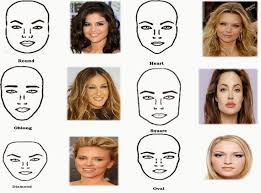 Haircut For Face Shape How To Choose The Right Bang To Match With Your Face Shape Take