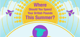 best places to spend pounds this summer fionaoutdoors