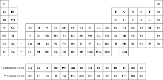 show me the periodic table periodic table of what peltier tech blog