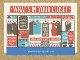 did you know closet and home organizational funfacts closet design u2026