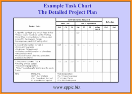 100 project planning schedule template free excel schedule