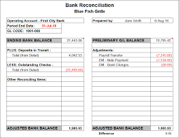 Payroll Reconciliation Excel Template Bank Reconciliation Template