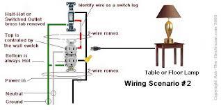 wiring diagram easy simple routing receptacle wiring diagram