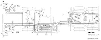 volvo b10m brief about model volvo b10m wiring diagram with