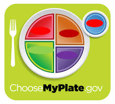 choose my plate knowledge quiz proprofs quiz