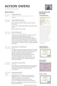 Sample Teacher Aide Resume by Impressive Design Ideas Paraprofessional Resume 14 Teacher Aide