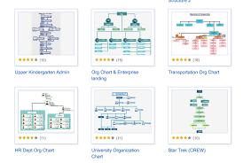 11 free organizational chart templates org chart template