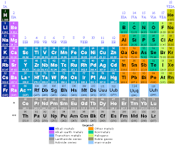 What Are The Families Of The Periodic Table Periodic Table