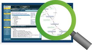 Service Desk Change Management Serioplus Your Itil Hosted Itsm Service Desk U0026 Helpdesk