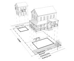 accessory house sample building types fora regional urban design guidelines