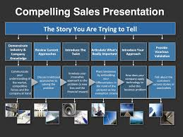 good sales presentation sale presentation template sales deck