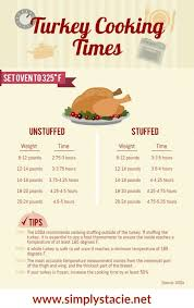 best 25 cooking times for turkey ideas on