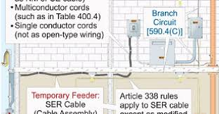 temporary installation basics electrical construction
