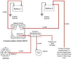 dual batteries chevrolet astro gmc safari vans forum