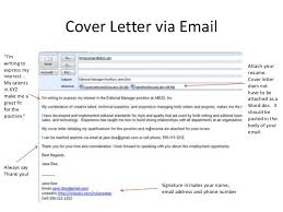should you attach cover letter or write in email shishita world com