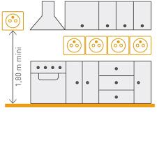 norme hauteur plan de travail cuisine 28 hauteur prise plan de travail cuisine stock ajrasalhurriya