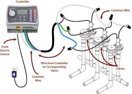 sprinkler system wiring basics refer to the illustration shown