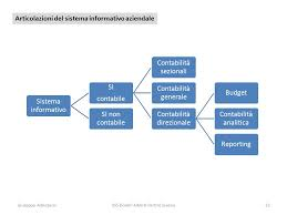 le imprese industriali 3 classe v itc albez edutainment production