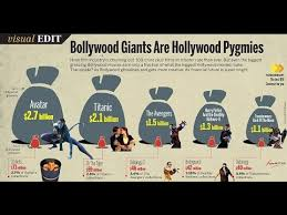 hollywood vs bollywood why hollywood is better than bollywood