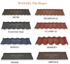 Tile Roofing Materials Roof Tiles Nz Types Of Roofing Materials Nz 31843 Pmap Info