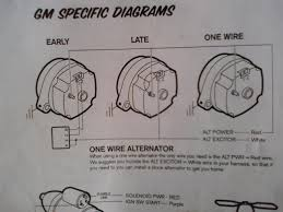 86 chevy alternator wiring diagram circuit and schematics diagram