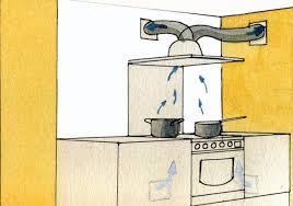 installer une hotte de cuisine installation de la hotte cuisine aspirante avec evacuation ext