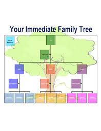 free family tree charts expin memberpro co