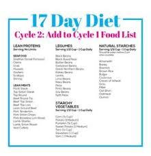 the best foods for carb cycling and what carb cycle is right for