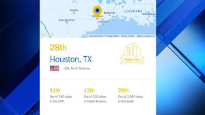 Traffic Map Austin by Houston Traffic Ranked 11th Most Congested In U S Study Says