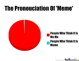 How Is Meme Pronounced - what words did you pronounce wrong quora