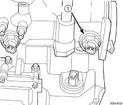 2005 dodge durango transmission problems 2005 dodge neon sxt shift 1st gear when driving automatic