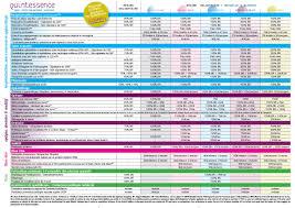 pro btp siege tarif complementaire sante pro btp vitry sur seine 2812